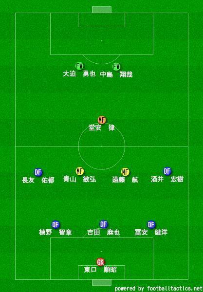 ウルグアイ戦(3-4-1-2)