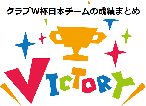 クラブワールドカップでの日本チームの成績をまとめます