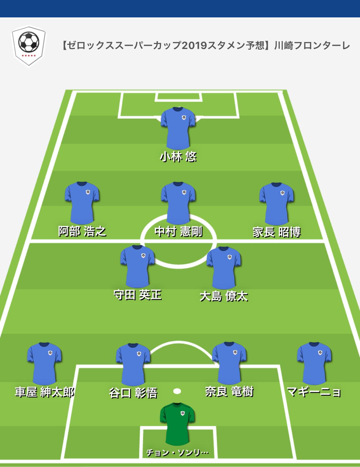 ゼロックススーパーカップ2019川崎フロンターレスタメン予想