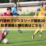 【高円宮杯プリンスリーグ関西2019】結果速報と順位表はこちら!