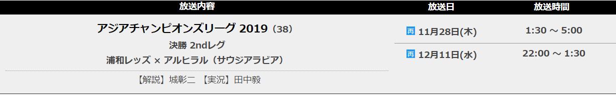 ACL決勝再放送