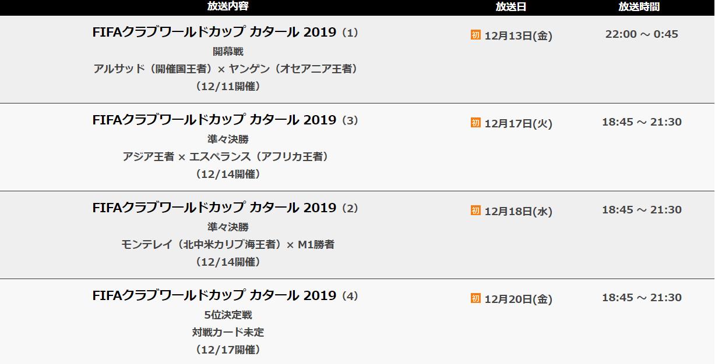 CWC2019放送1