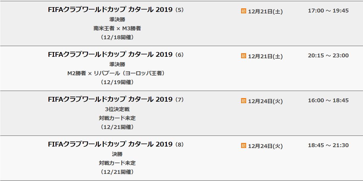 CWC2019放送2