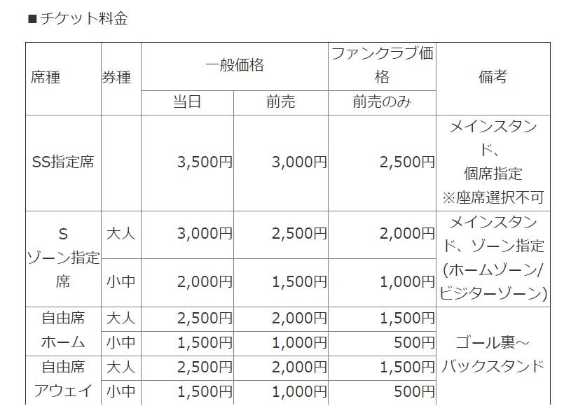 いばらきサッカーフェスティバルチケット価格