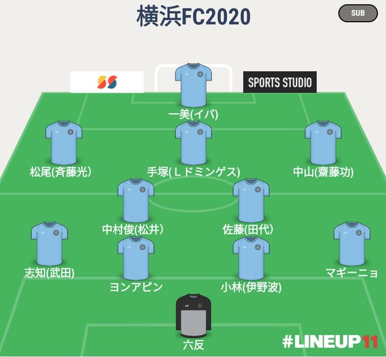 横浜FC2020フォーメーション予想1