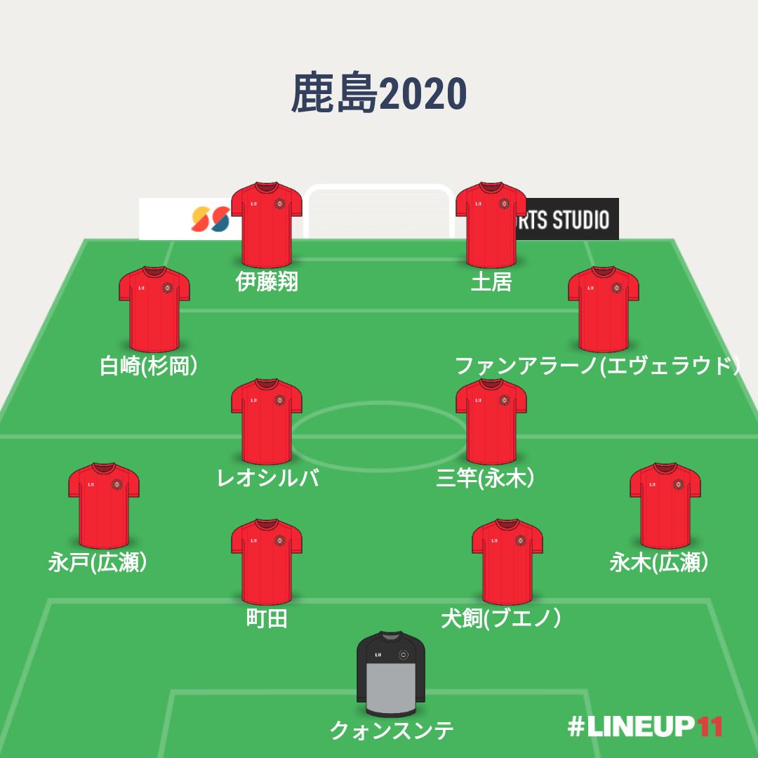 鹿島2020フォーメーション予想