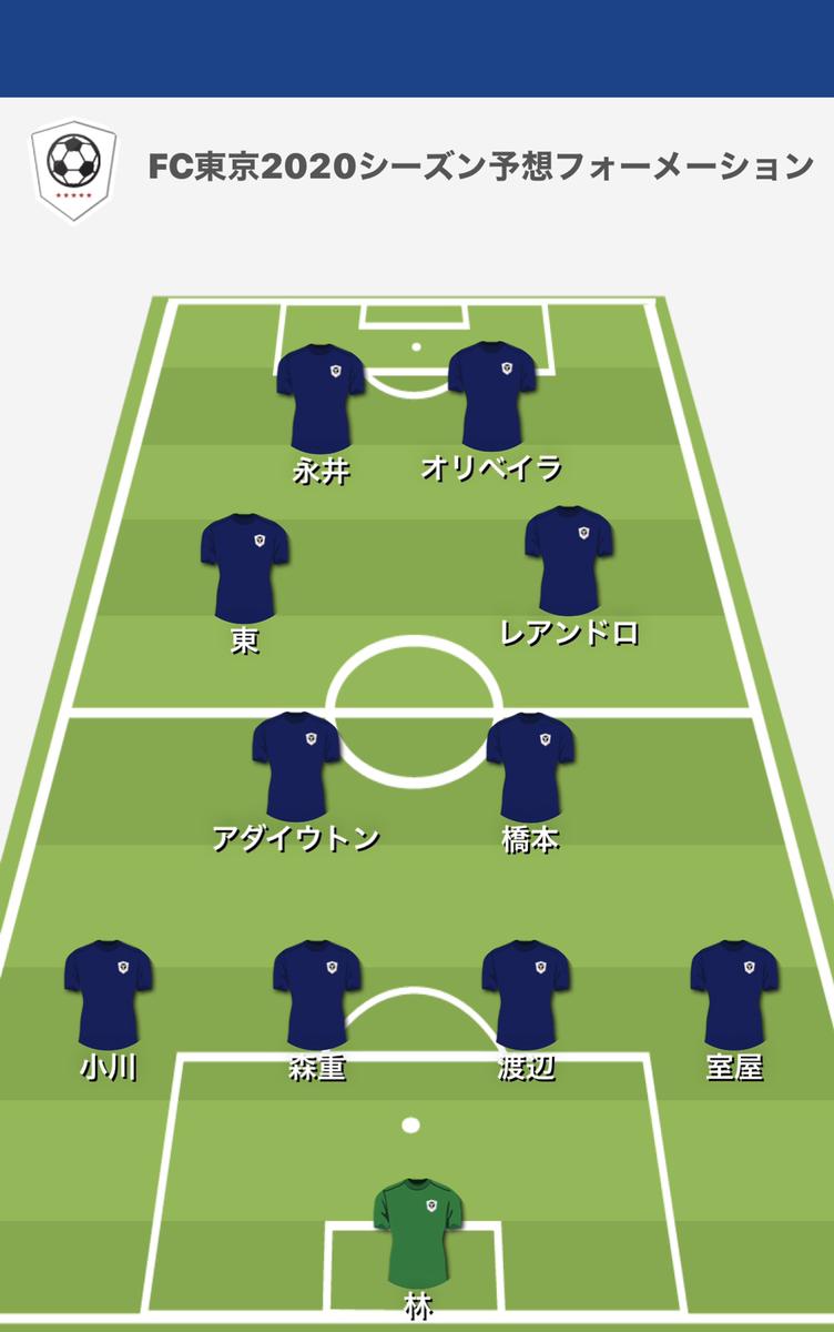 FC東京2020予想フォーメーション