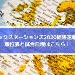 シックスネーションズ2020結果速報!順位表と試合日程はこちら!