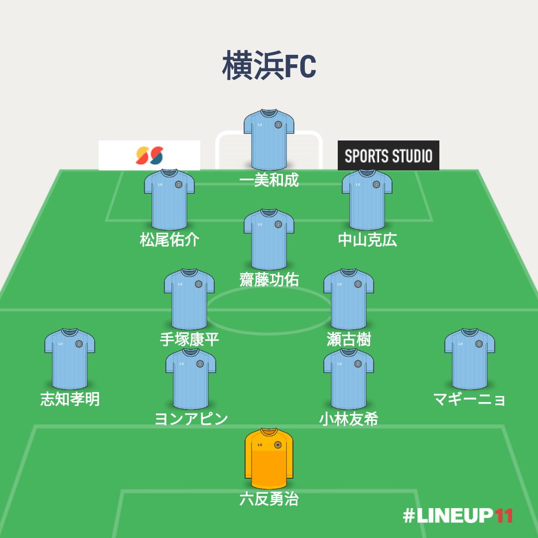 2020J1開幕戦横浜FCスタメン予想