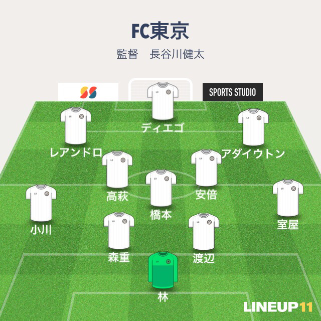 J1開幕節FC東京予想フォーメーション