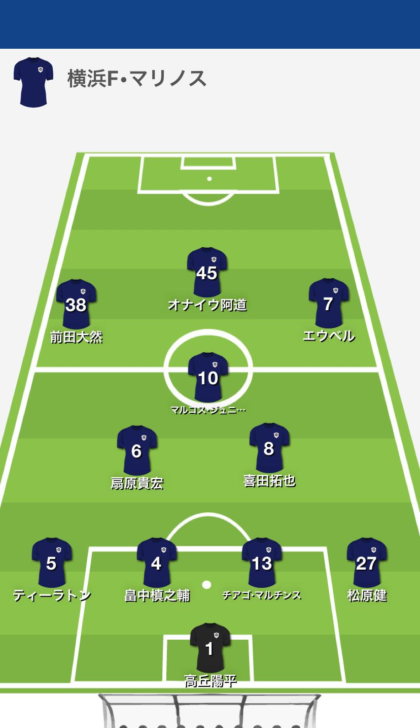 横浜F・マリノスフォーメーション