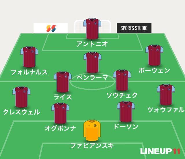 ウェストハム2021-22開幕戦スタメン