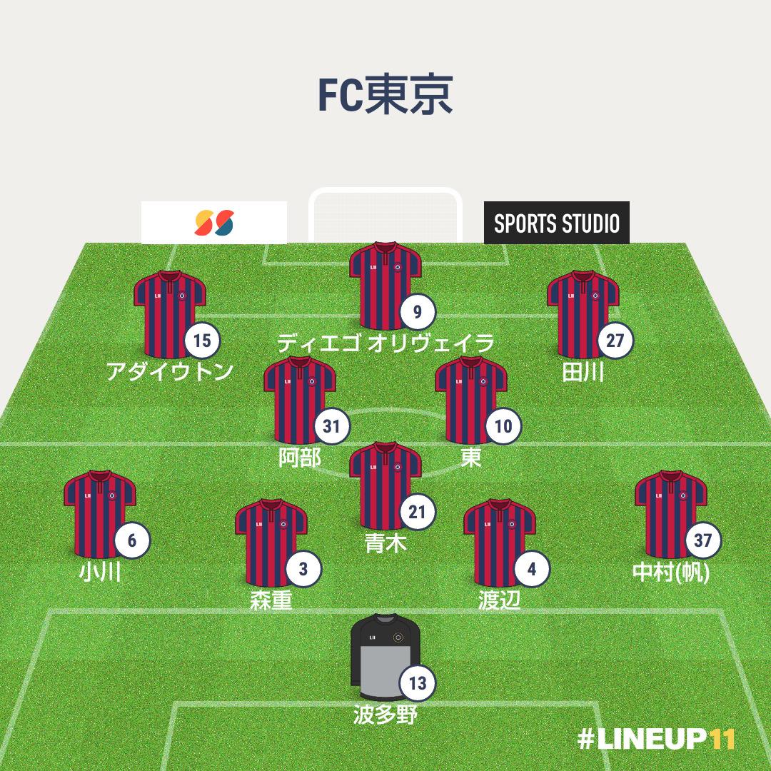 FC東京フォーメーション予想②